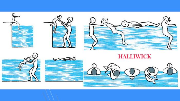 Tehnica Halliwick în recuperarea persoanelor cu Scleroză Multiplă